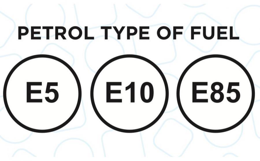 Benzyna w kółku, czyli E5, E10 lub E85