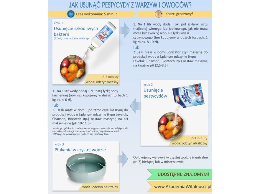 Jak usunąć pestycydy z warzyw i owoców?