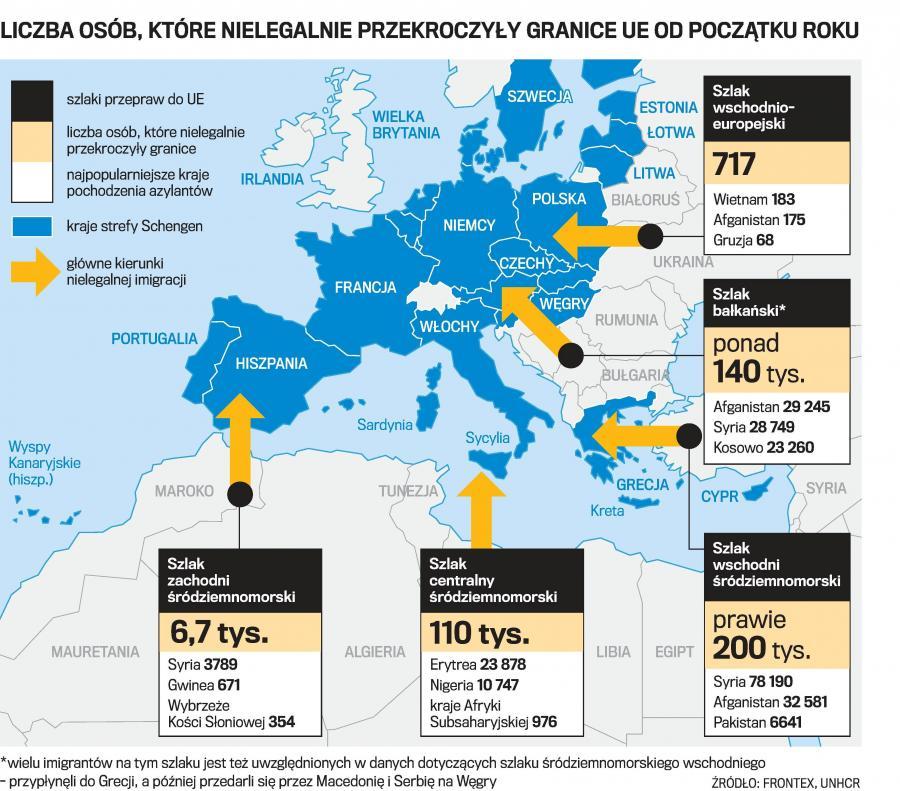 Liczba osób, które przekroczyły granice Unii od początku roku