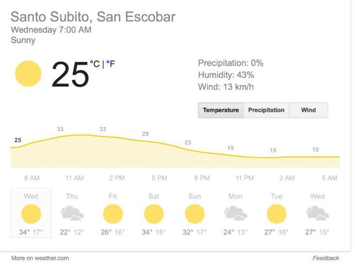 pogoda w San Escobar